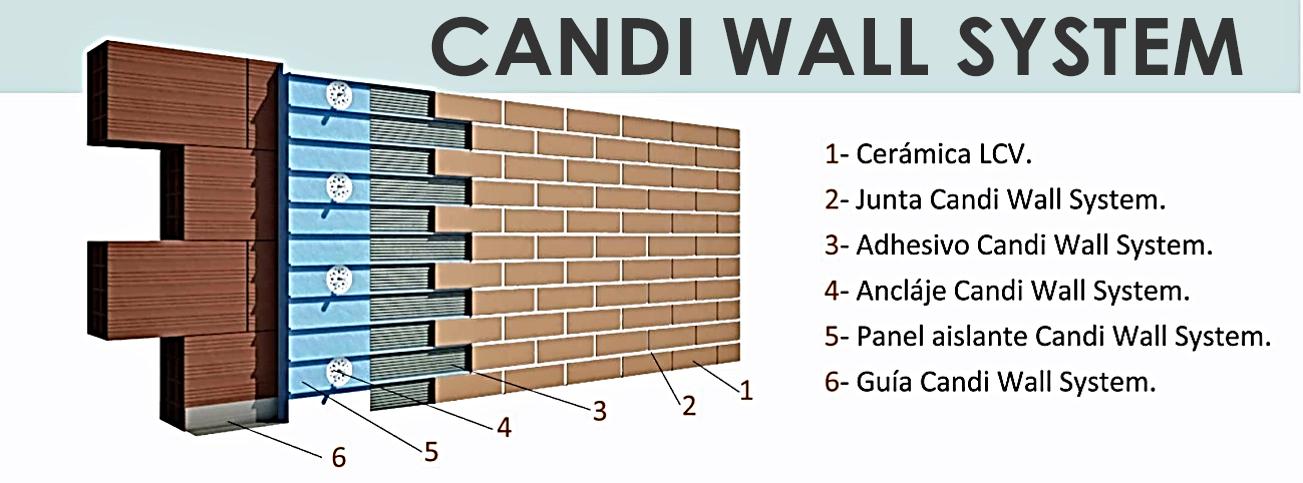 CANDI WALL SYSTEM