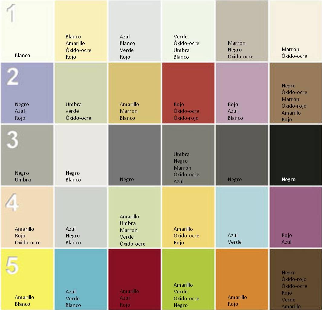 Colores PANDOMO CC